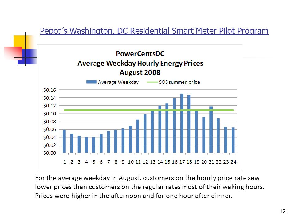 12 Pepcos Washington, DC Residential Smart Meter Pilot Program For the average weekday in August, customers on the hourly price rate saw lower prices than customers on the regular rates most of their waking hours.