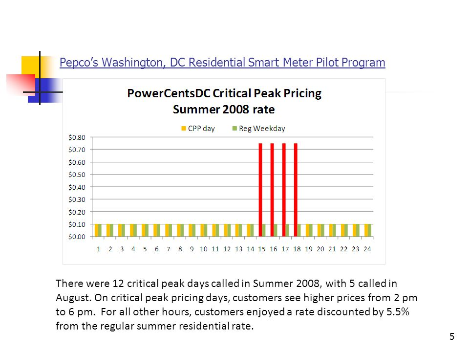 5 Pepcos Washington, DC Residential Smart Meter Pilot Program There were 12 critical peak days called in Summer 2008, with 5 called in August. On crit