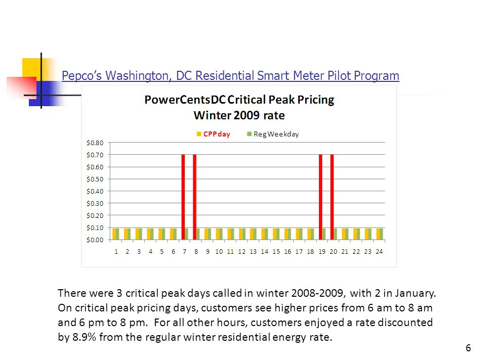 6 Pepcos Washington, DC Residential Smart Meter Pilot Program There were 3 critical peak days called in winter 2008-2009, with 2 in January. On critic