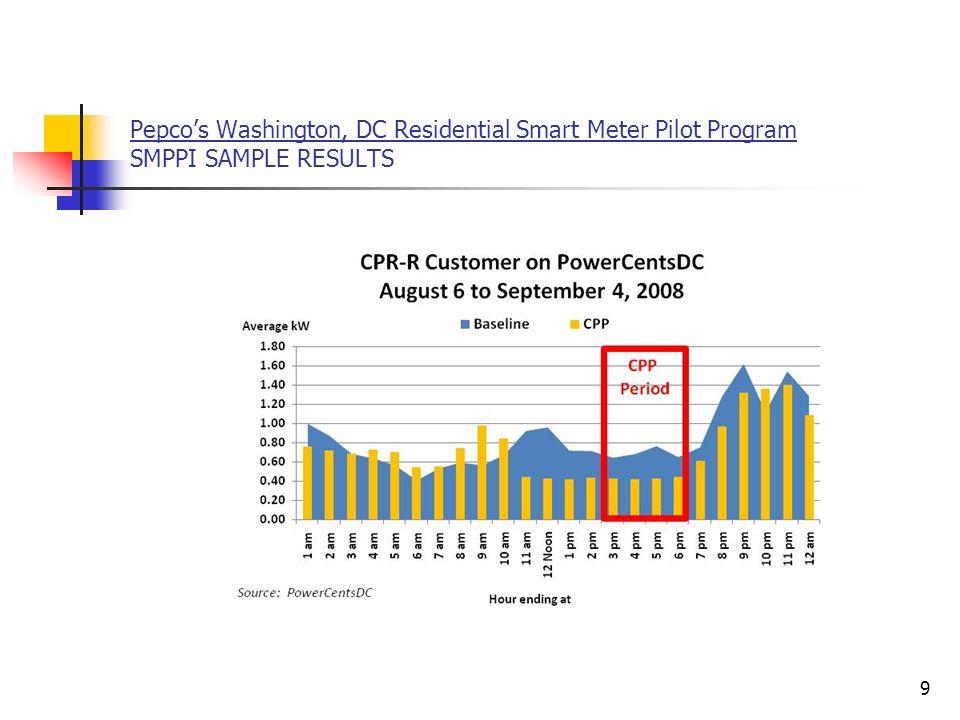 9 Pepcos Washington, DC Residential Smart Meter Pilot Program SMPPI SAMPLE RESULTS