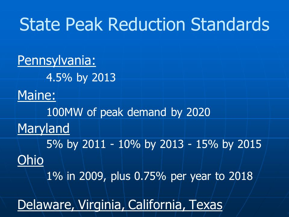 State Peak Reduction Standards Pennsylvania: 4.5% by 2013 Maine: 100MW of peak demand by 2020 Maryland 5% by 2011 - 10% by 2013 - 15% by 2015 Ohio 1% in 2009, plus 0.75% per year to 2018 Delaware, Virginia, California, Texas