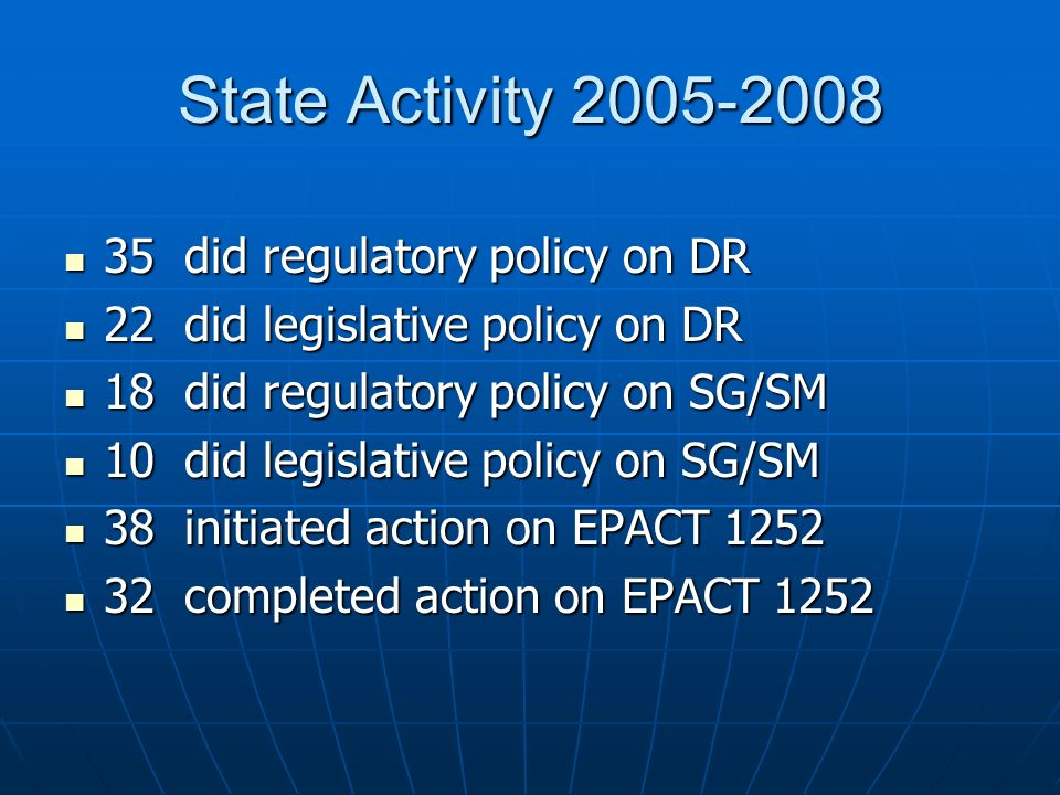 State Activity 2005-2008 35 did regulatory policy on DR 35 did regulatory policy on DR 22 did legislative policy on DR 22 did legislative policy on DR 18 did regulatory policy on SG/SM 18 did regulatory policy on SG/SM 10 did legislative policy on SG/SM 10 did legislative policy on SG/SM 38 initiated action on EPACT 1252 38 initiated action on EPACT 1252 32 completed action on EPACT 1252 32 completed action on EPACT 1252