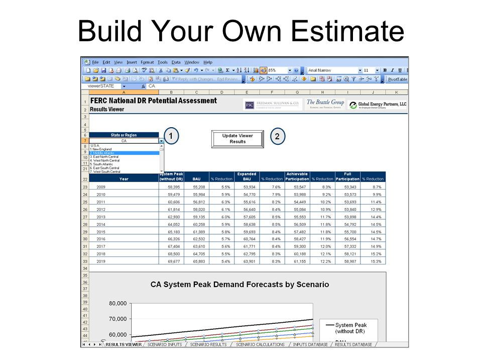 Build Your Own Estimate