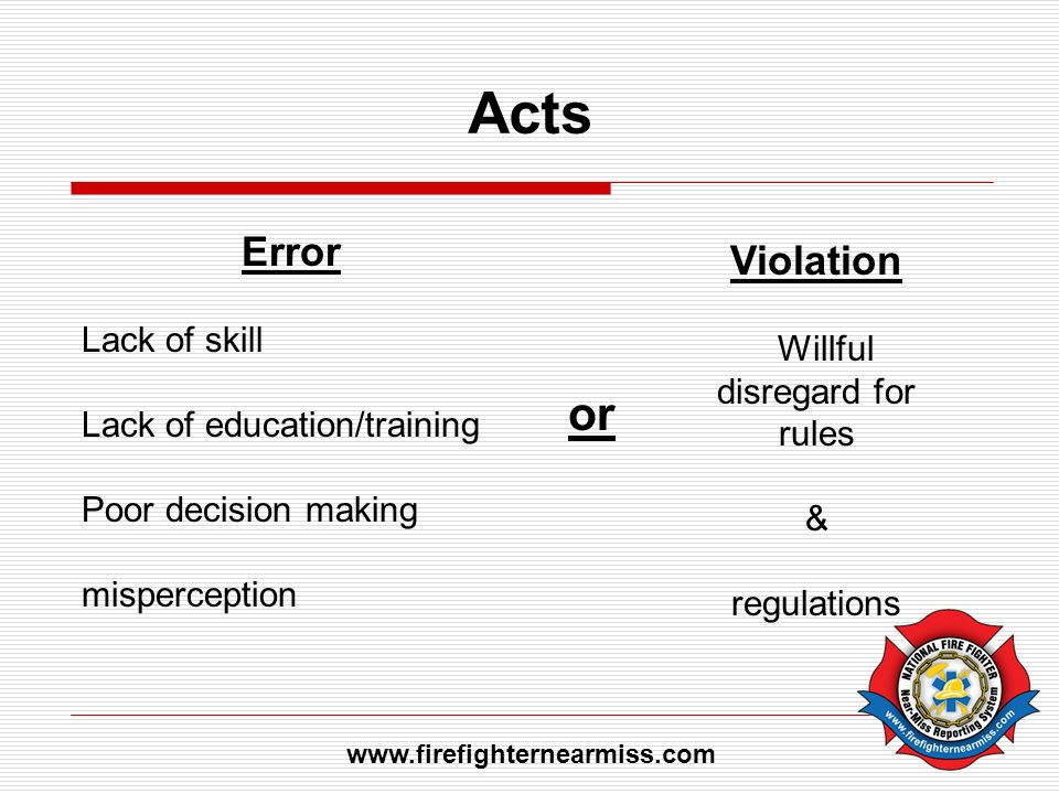 Acts or Error Lack of skill Lack of education/training Poor decision making misperception Violation Willful disregard for rules & regulations www.fire