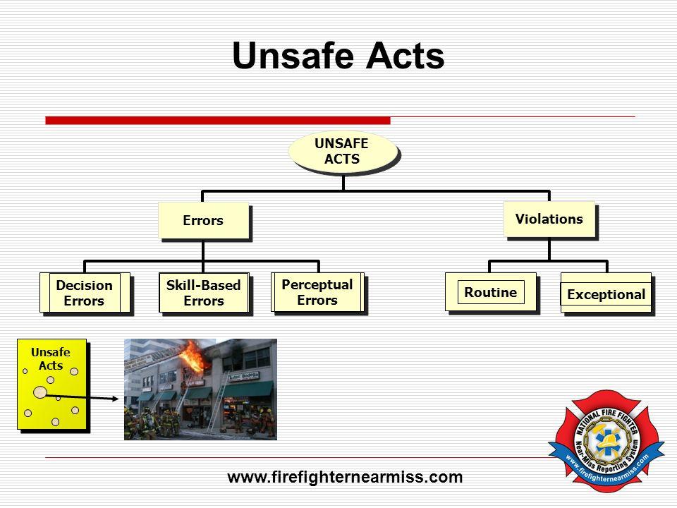 Unsafe Acts UNSAFE ACTS UNSAFE ACTS Violations Errors Exceptional Routine Perceptual Errors Decision Errors Skill-Based Errors Unsafe Acts www.firefig