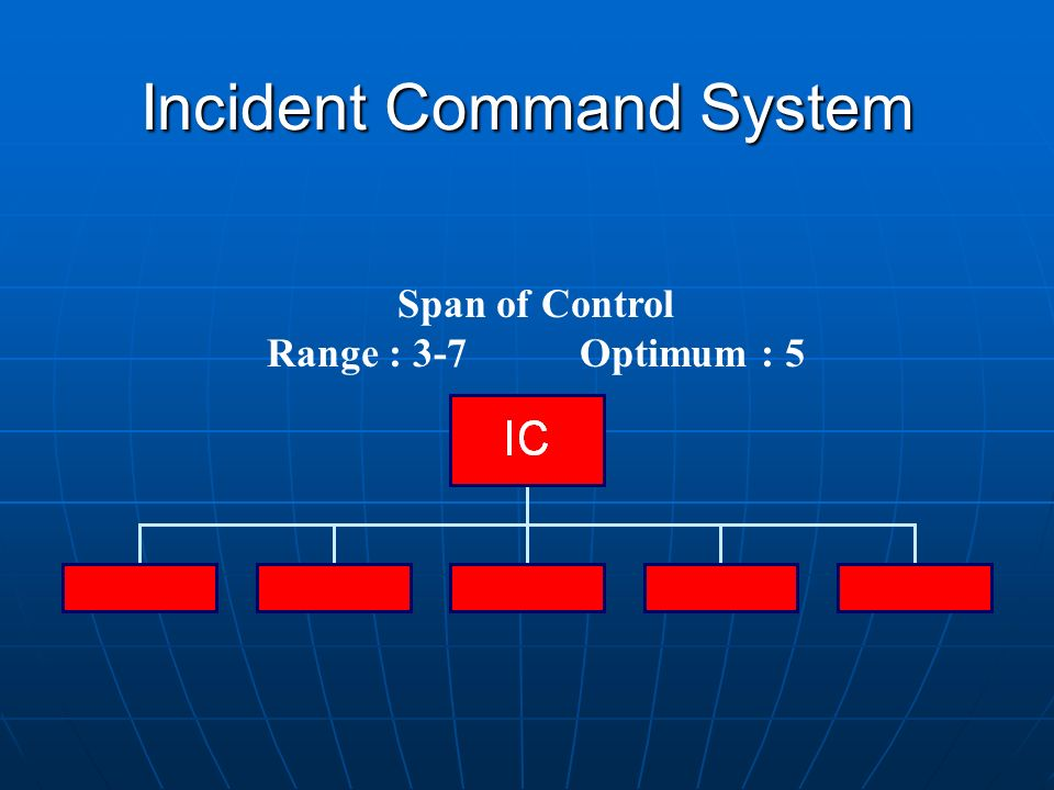 Incident Command System Span of Control Range : 3-7 Optimum : 5