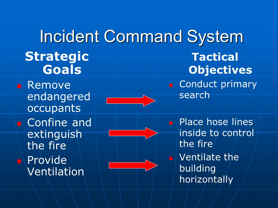 Strategic Goals Remove endangered occupants Confine and extinguish the fire Provide Ventilation Tactical Objectives Conduct primary search Place hose lines inside to control the fire Ventilate the building horizontally Incident Command System Incident Command System