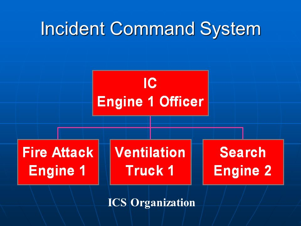 Incident Command System ICS Organization