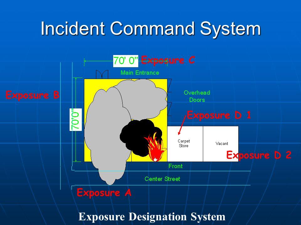 Incident Command System Exposure Designation System Exposure B Exposure C Exposure D 1 Exposure A Exposure D 2
