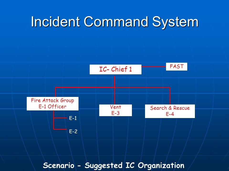Incident Command System Scenario - Suggested IC Organization IC- Chief 1 Fire Attack Group E-1 Officer E-1 E-2 Vent E-3 Search & Rescue E-4 FAST