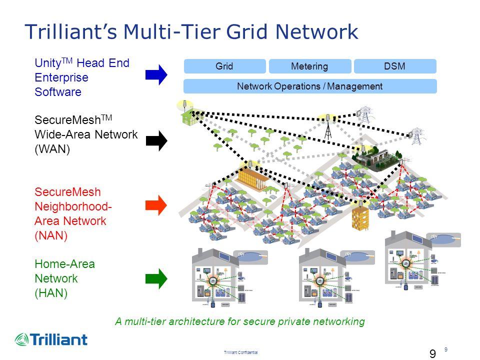 Trilliant Confidential 9 9 Trilliants Multi-Tier Grid Network A multi-tier architecture for secure private networking SecureMesh Neighborhood- Area Ne