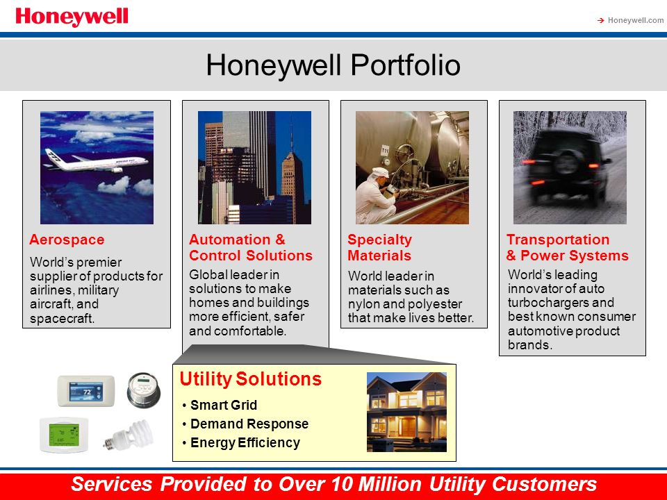 Honeywell Proprietary Honeywell.com 2 Document control number Honeywell Portfolio Aerospace Worlds premier supplier of products for airlines, military