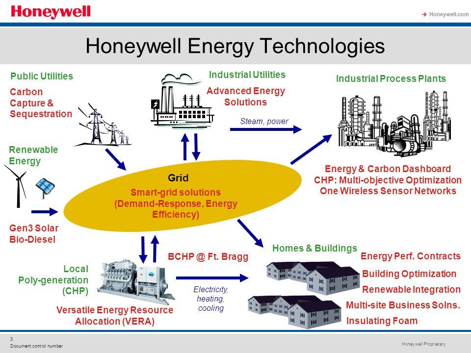 Honeywell Proprietary Honeywell.com 3 Document control number Honeywell Energy Technologies Gen3 Solar Bio-Diesel Industrial Process Plants Homes & Bu