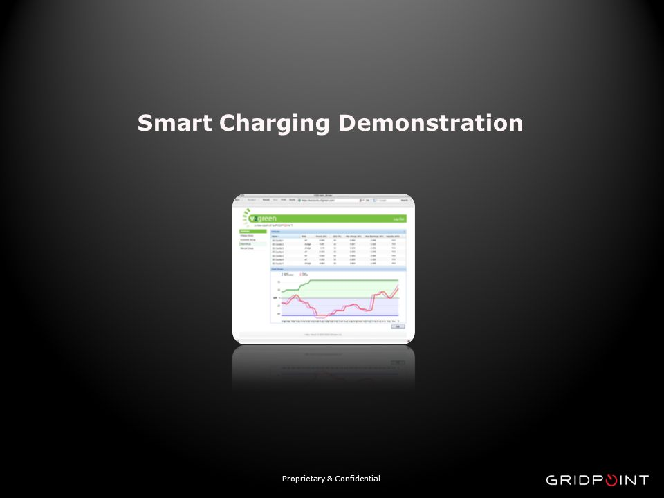 Proprietary & Confidential Smart Charging Demonstration