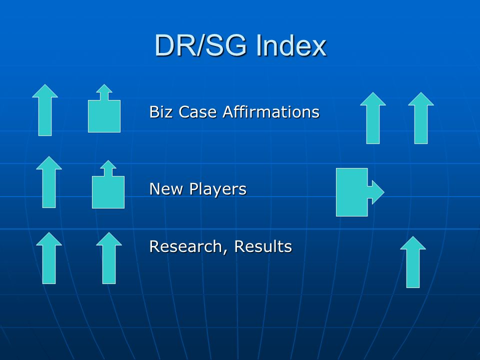 DR/SG Index Biz Case Affirmations New Players Research, Results