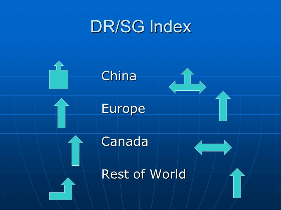 DR/SG Index Federal Policy Federal Support Tie to Climate