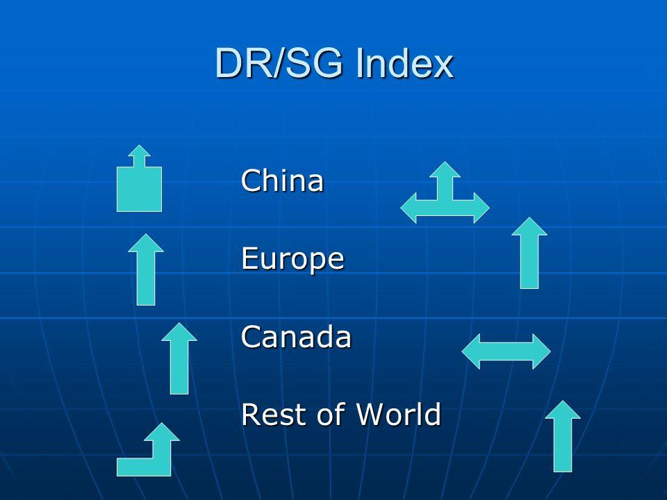 DR/SG Index PHEVsHANsInformation Energy Storage