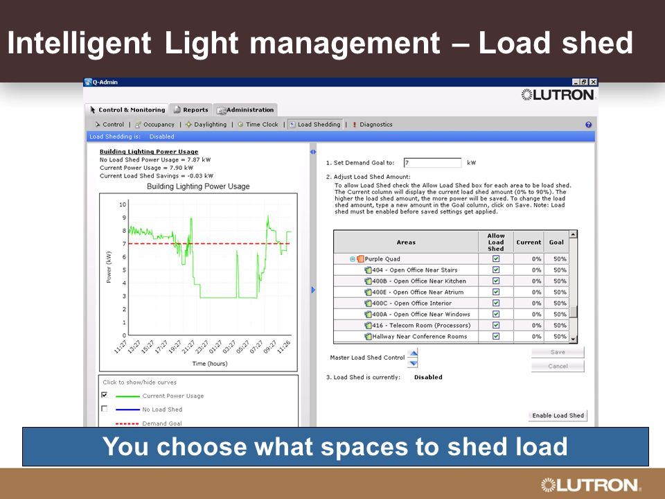 Intelligent Light management – Load shed You choose what spaces to shed load