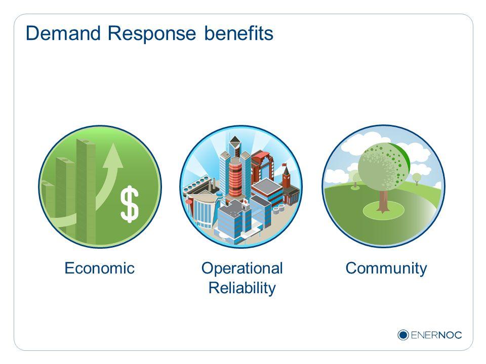 Demand Response benefits EconomicOperational Reliability Community