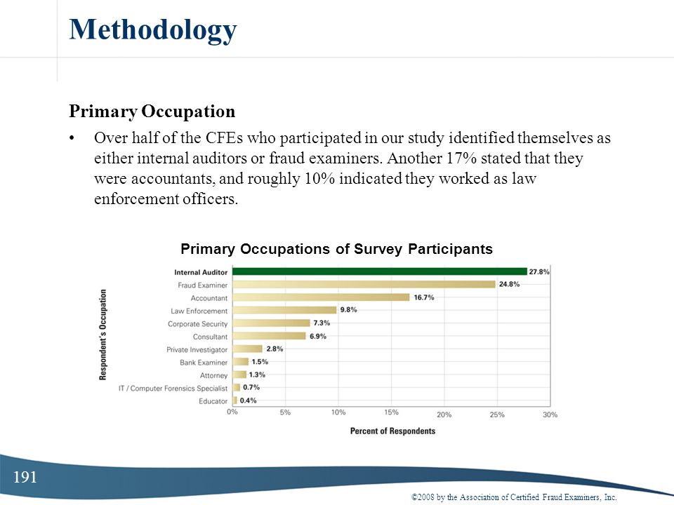 191 Methodology Primary Occupation Over half of the CFEs who participated in our study identified themselves as either internal auditors or fraud exam