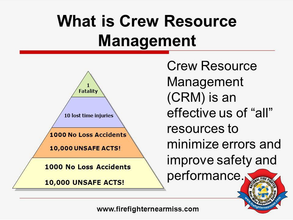 What is Crew Resource Management Crew Resource Management (CRM) is an effective us of all resources to minimize errors and improve safety and performa