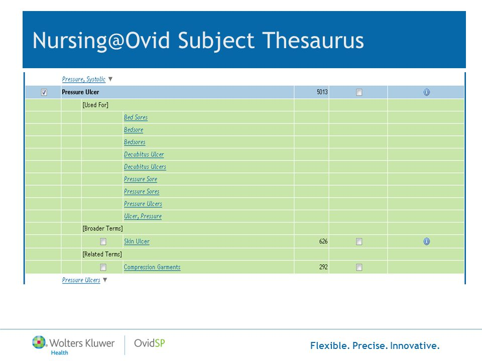 Flexible. Precise. Innovative. Nursing@Ovid Subject Thesaurus