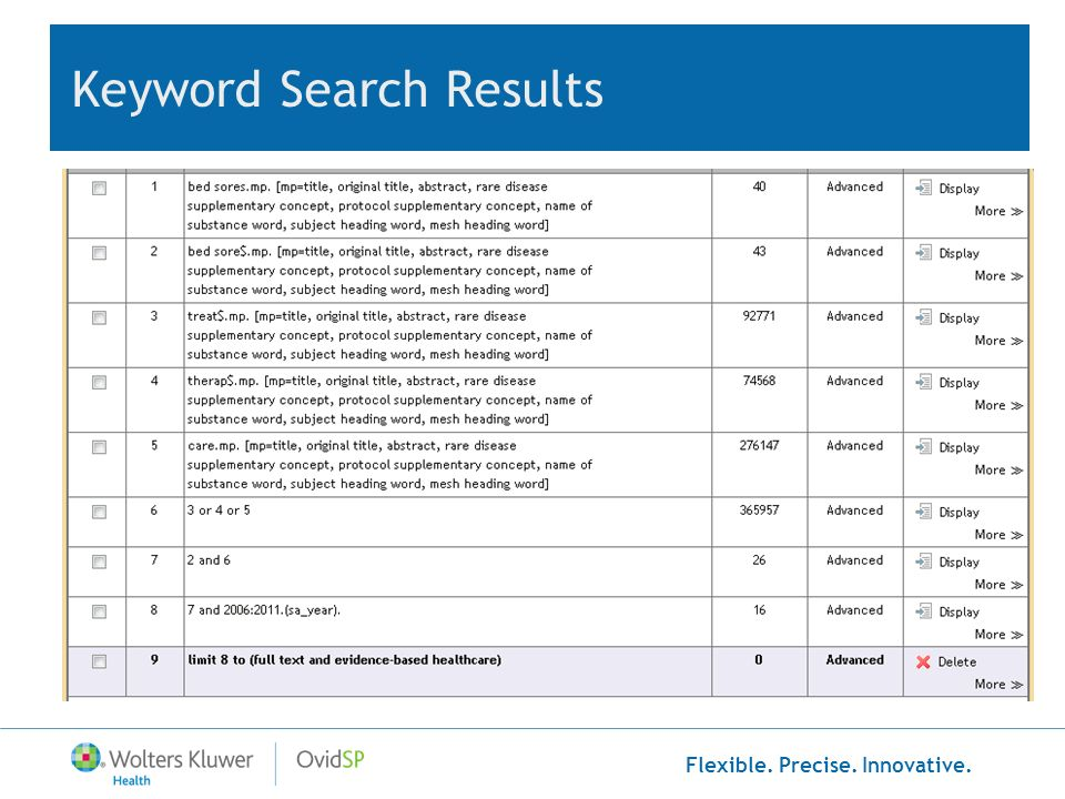 Flexible. Precise. Innovative. Keyword Search Results