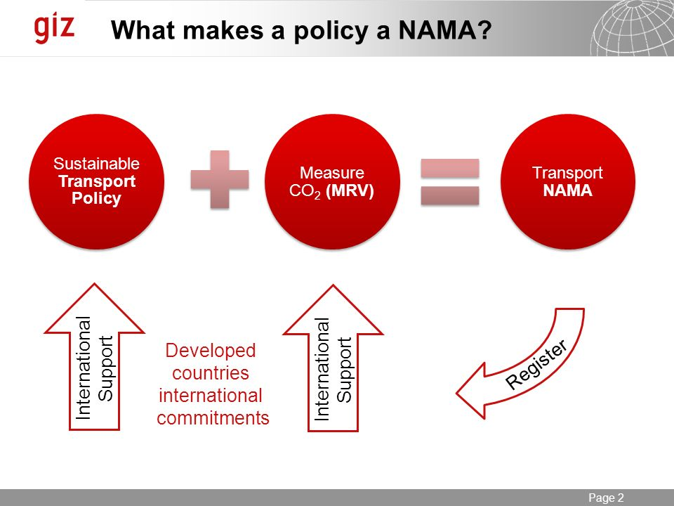 Seite 2 Page 2 What makes a policy a NAMA.