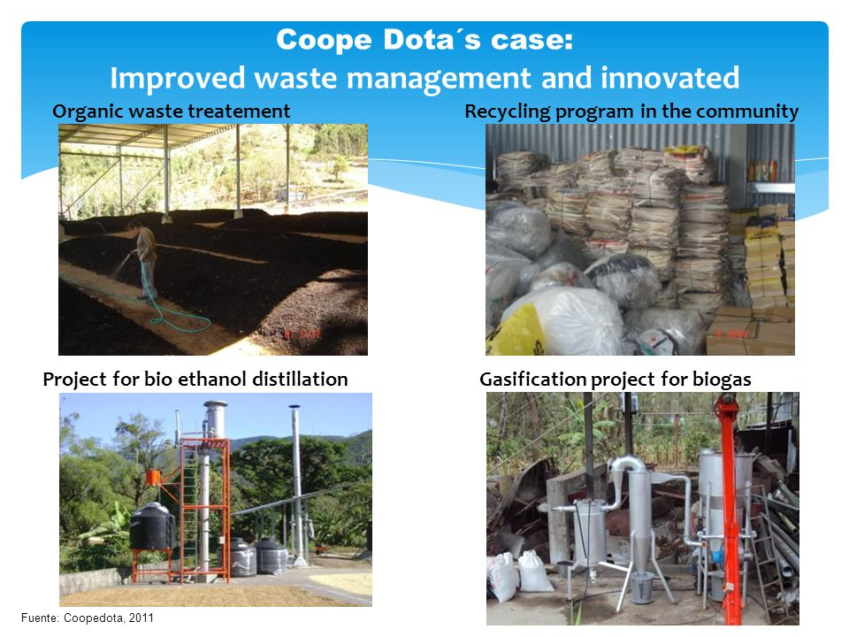 Fuente: Coopedota, 2011 Organic waste treatementRecycling program in the community Coope Dota´s case: Improved waste management and innovated Project for bio ethanol distillationGasification project for biogas