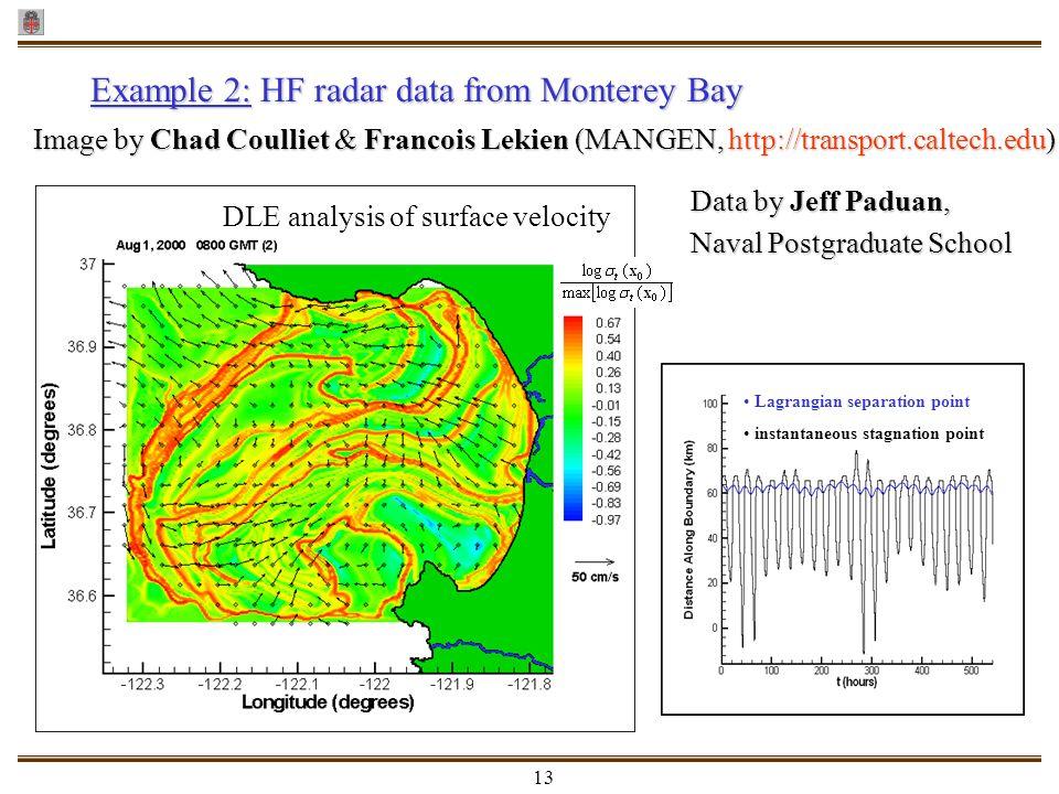 13 Example 2:HF radar data from Monterey Bay Example 2: HF radar data from Monterey Bay Image by Chad Coulliet & Francois Lekien (MANGEN, http://trans