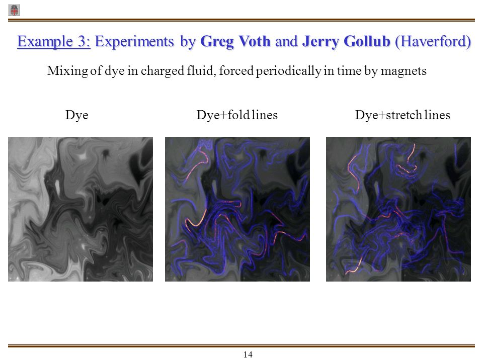14 Example 3:Experiments by Greg Voth and Jerry Gollub (Haverford) Example 3: Experiments by Greg Voth and Jerry Gollub (Haverford) Mixing of dye in c