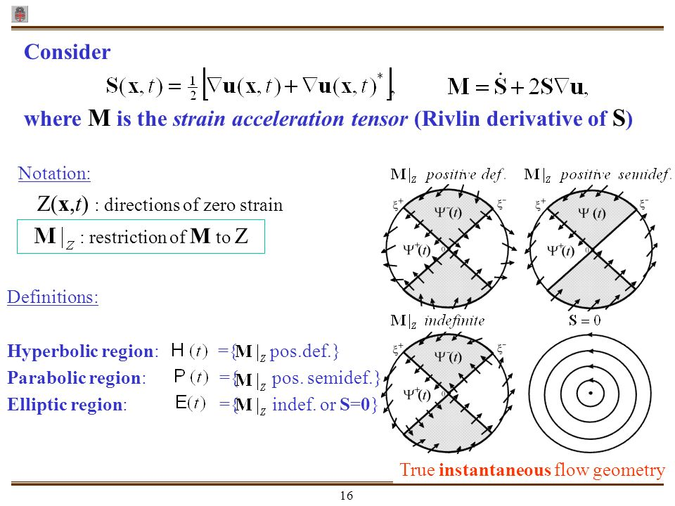 16 Consider where M is the strain acceleration tensor (Rivlin derivative of S ) Notation: Z(x,t) : directions of zero strain : restriction of M to Z T