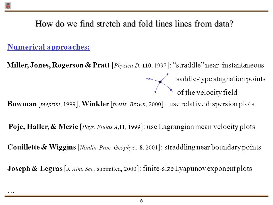 6 How do we find stretch and fold lines lines from data? Miller, Jones, Rogerson & Pratt [ Physica D, 110, 1997 ]: straddle near instantaneous saddle-