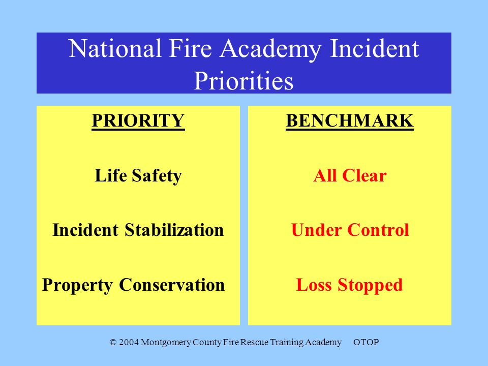 © 2004 Montgomery County Fire Rescue Training AcademyOTOP National Fire Academy Incident Priorities PRIORITY Life Safety Incident Stabilization Proper