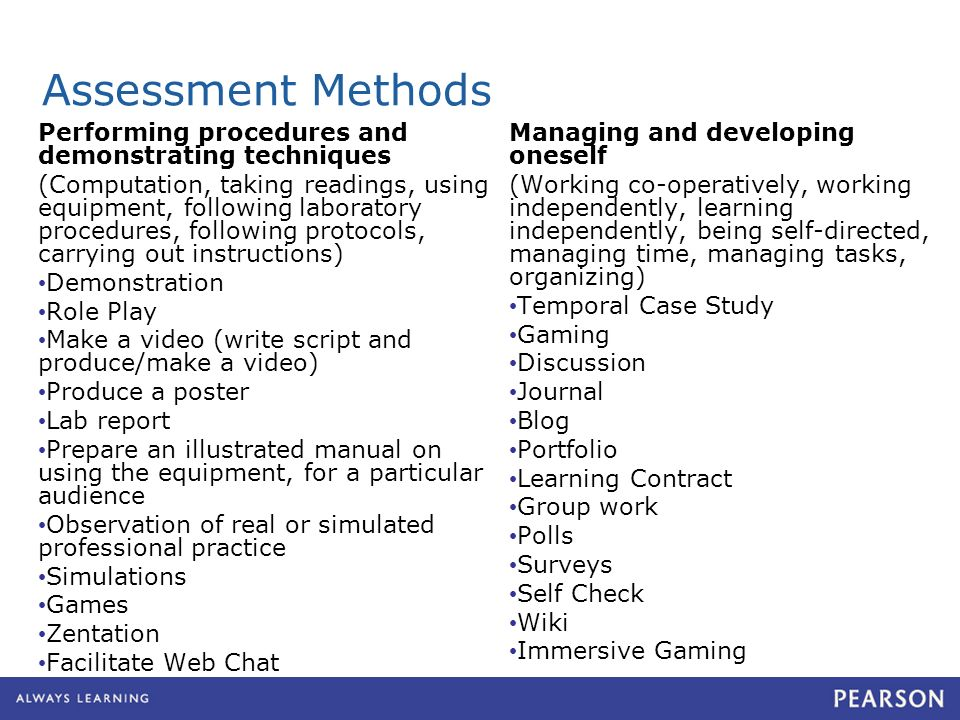 Assessment Methods Performing procedures and demonstrating techniques (Computation, taking readings, using equipment, following laboratory procedures, following protocols, carrying out instructions) Demonstration Role Play Make a video (write script and produce/make a video) Produce a poster Lab report Prepare an illustrated manual on using the equipment, for a particular audience Observation of real or simulated professional practice Simulations Games Zentation Facilitate Web Chat Managing and developing oneself (Working co-operatively, working independently, learning independently, being self-directed, managing time, managing tasks, organizing) Temporal Case Study Gaming Discussion Journal Blog Portfolio Learning Contract Group work Polls Surveys Self Check Wiki Immersive Gaming