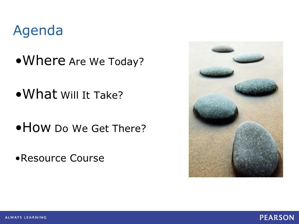 Agenda Where Are We Today? What Will It Take? How Do We Get There? Resource Course