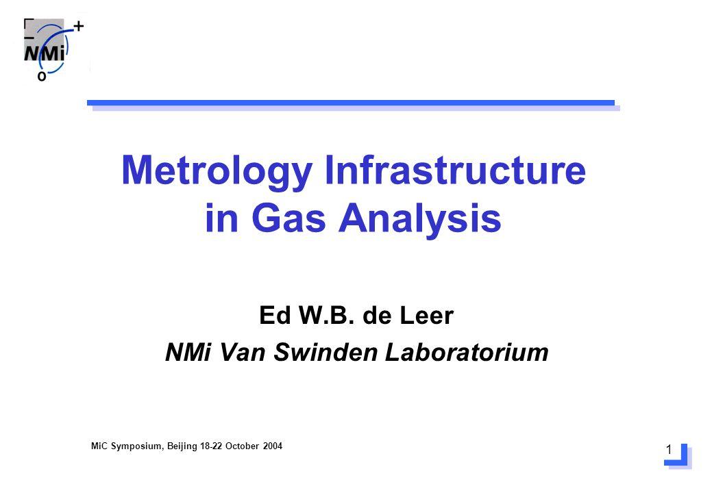1 Metrology Infrastructure in Gas Analysis Ed W.B. de Leer NMi Van Swinden Laboratorium MiC Symposium, Beijing 18-22 October 2004