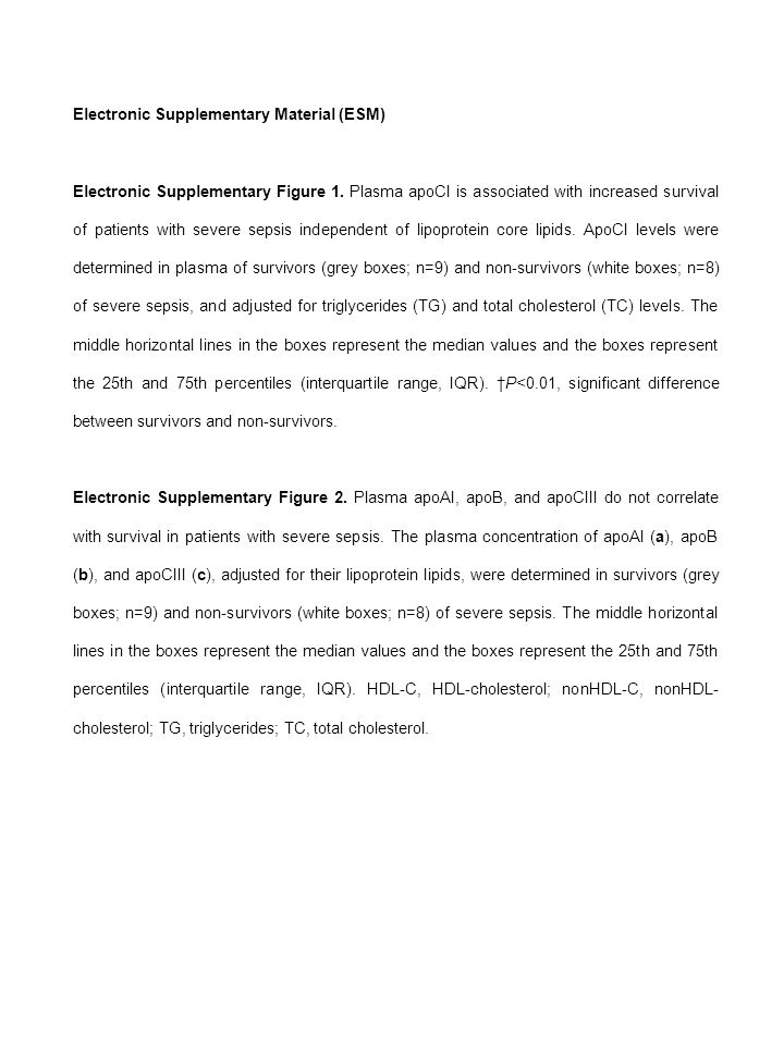 Electronic Supplementary Material (ESM) Electronic Supplementary Figure 1.