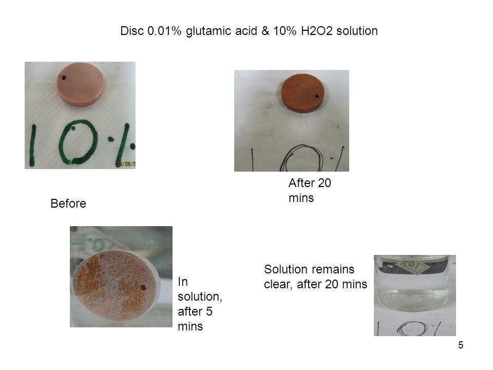 5 Disc 0.01% glutamic acid & 10% H2O2 solution Before In solution, after 5 mins After 20 mins Solution remains clear, after 20 mins