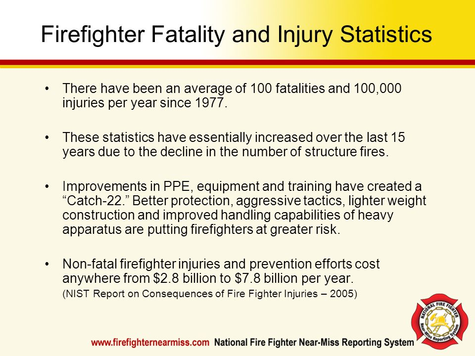 Firefighter Fatality and Injury Statistics There have been an average of 100 fatalities and 100,000 injuries per year since 1977. These statistics hav