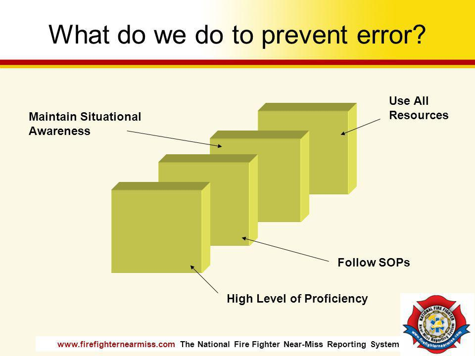 www.firefighternearmiss.com The National Fire Fighter Near-Miss Reporting System What do we do to prevent error? Use All Resources Maintain Situationa