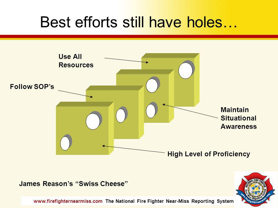 www.firefighternearmiss.com The National Fire Fighter Near-Miss Reporting System Best efforts still have holes… High Level of Proficiency Maintain Sit