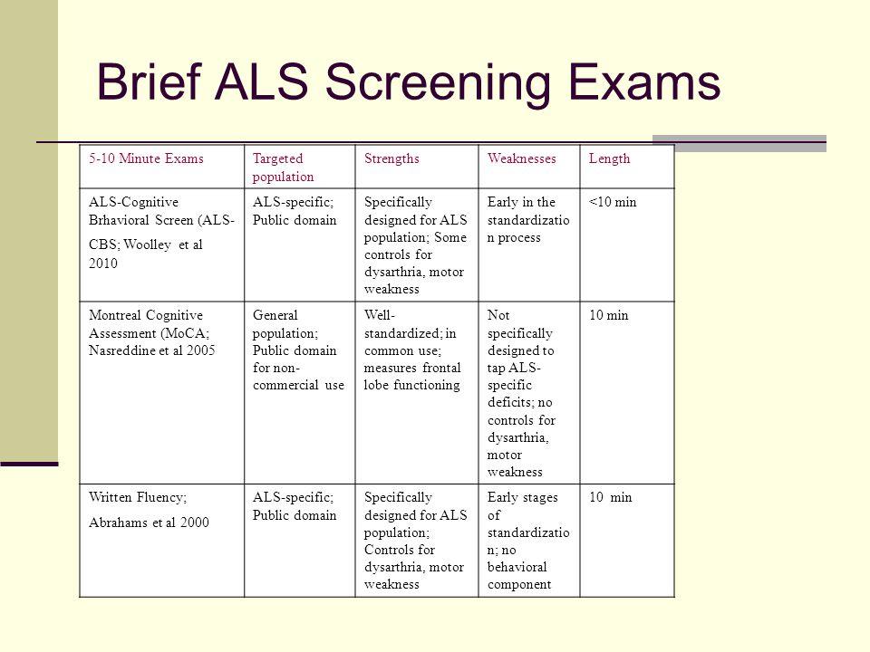 Brief ALS Screening Exams 5-10 Minute ExamsTargeted population StrengthsWeaknessesLength ALS-Cognitive Brhavioral Screen (ALS- CBS; Woolley et al 2010