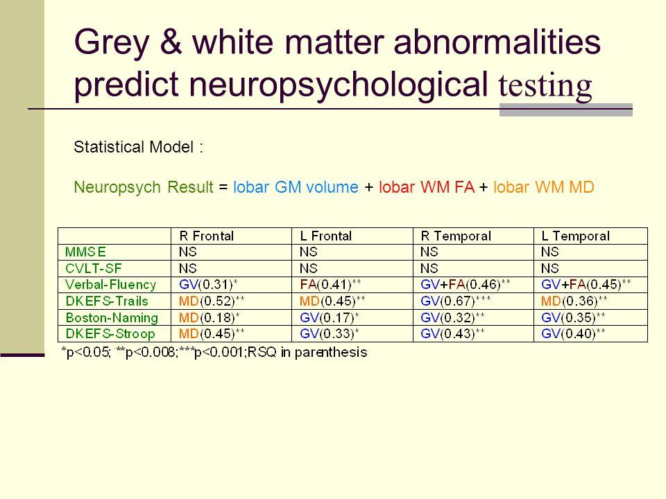 Grey & white matter abnormalities predict neuropsychological testing Statistical Model : Neuropsych Result = lobar GM volume + lobar WM FA + lobar WM