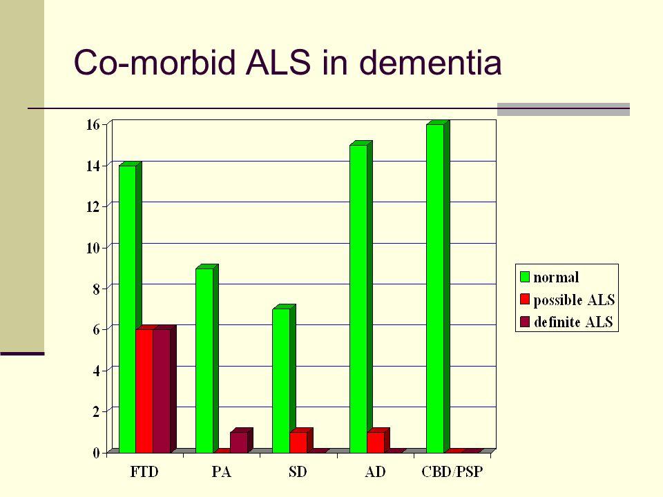 Co-morbid ALS in dementia