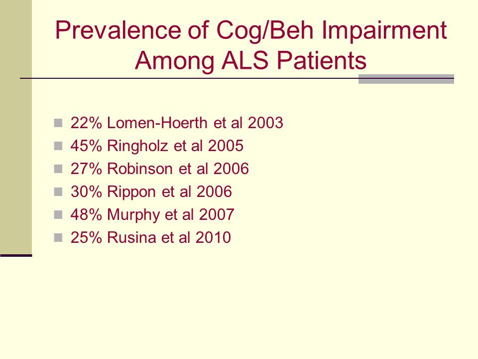 Prevalence of Cog/Beh Impairment Among ALS Patients 22% Lomen-Hoerth et al 2003 45% Ringholz et al 2005 27% Robinson et al 2006 30% Rippon et al 2006
