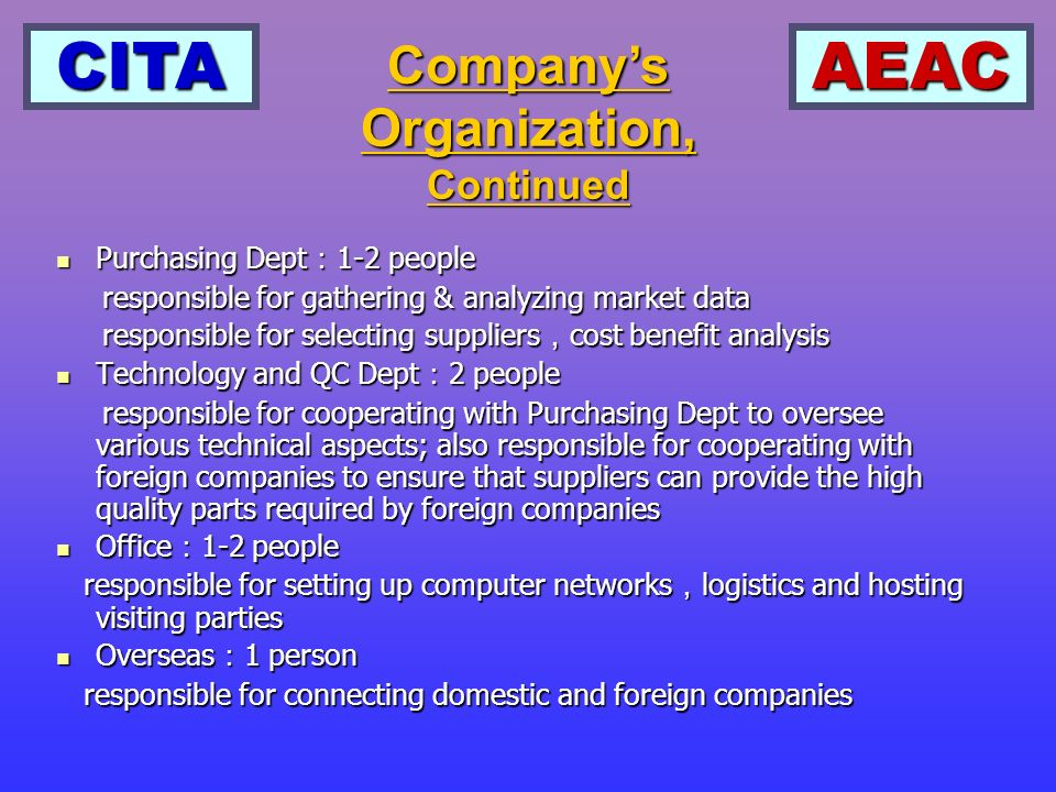 CITAAEAC Companys Organization, Continued Purchasing Dept 1-2 people Purchasing Dept 1-2 people responsible for gathering & analyzing market data resp
