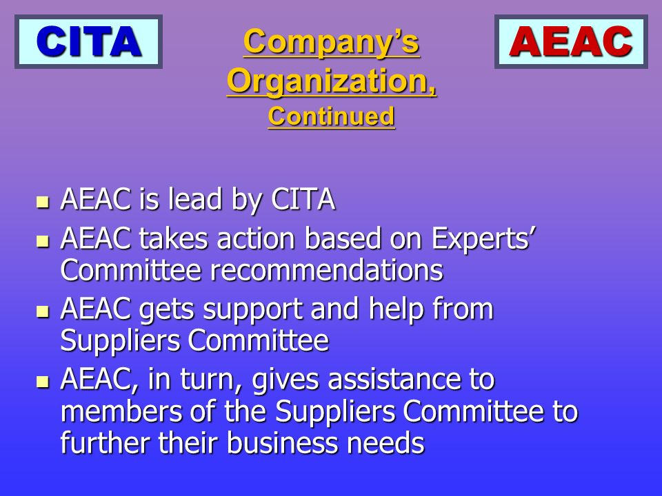 CITAAEAC Blueprints Blueprints BOM BOM Samples Samples Standards (products/packaging) Standards (products/packaging) Testing Standards Testing Standards Annual Order Size Annual Order Size Acceptable parts pricing Acceptable parts pricing Any special requirements Any special requirements Information Required By AEAC from Customers