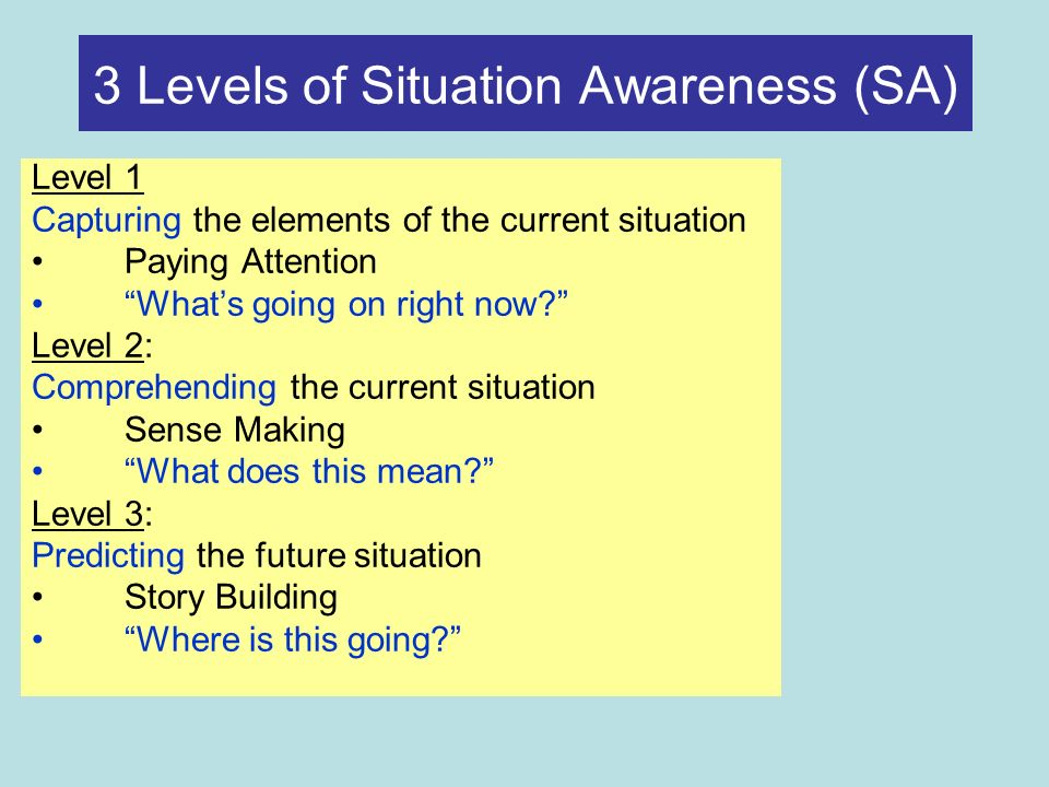 3 Levels of Situation Awareness (SA) Level 1 Capturing the elements of the current situation Paying Attention Whats going on right now? Level 2: Compr