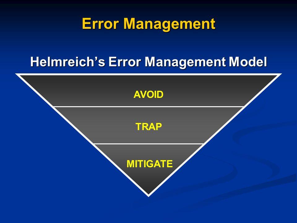 Error Management Helmreichs Error Management Model AVOID TRAP MITIGATE